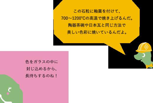 ルーファ:「この石粒に釉薬を付けて、700~1200℃の高温で焼き上げるんだ。陶器茶碗や日本瓦と同じ方法で美しい色彩に焼いているんだよ。」 ルーファ子:「色をガラスの中に封じ込めるから、色褪せもしないのね!」